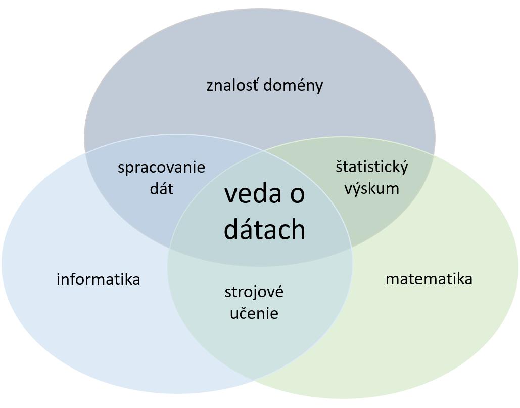 graf; množina