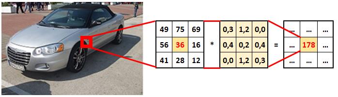 hodnota stredoveho pixelu; konvolúcia; matica