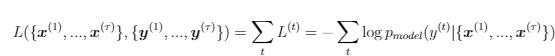 log-pravdepodobnostna chybova funkcia