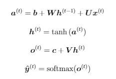 dopredne sierenie RNN; rovnice
